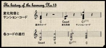 13_Alterd & tension code